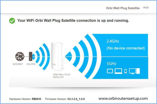 Netgear Orbi RBR50 router